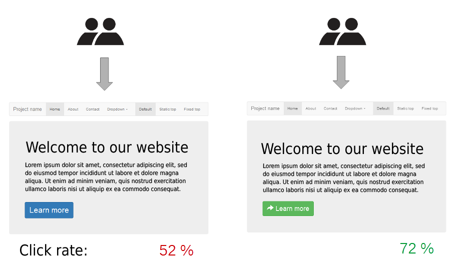 landing pages for shopify